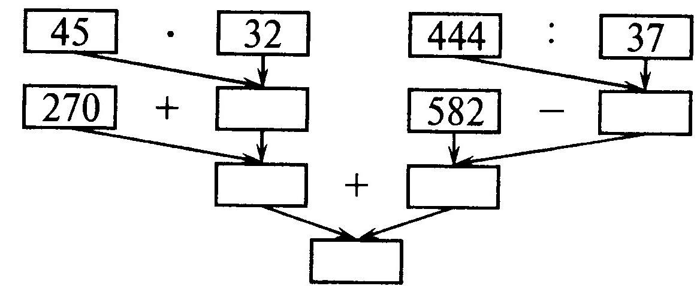 Конспект урока по математике в 3 классе по теме закрепление по теме квадратный см дм м решение задач и примеров на табличнон умножение и де