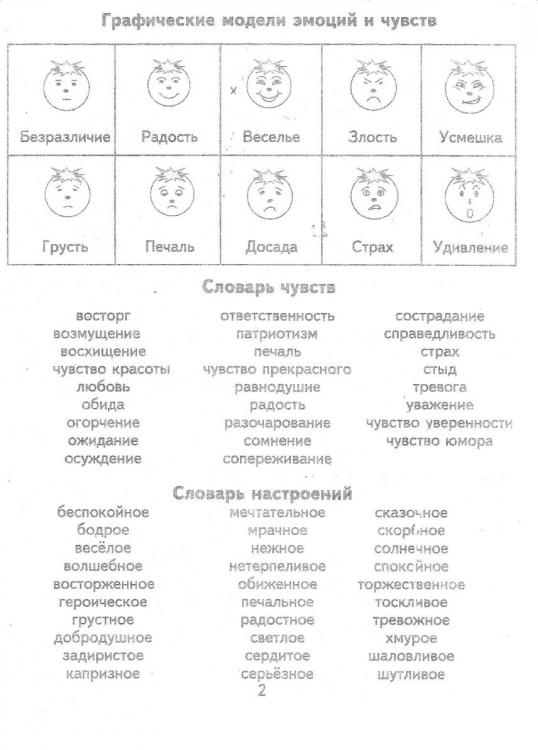 Технологическая карта урока 2 класс литературное чтение