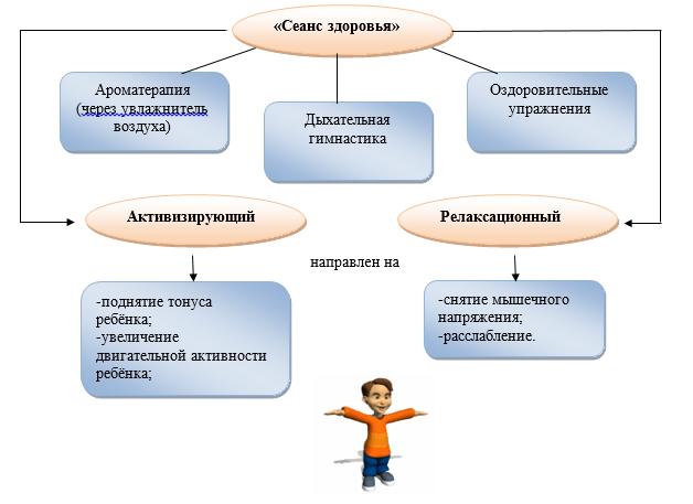 Девушка модель физкультурно оздоровительной работы в доу схема как соблазнить девушку с работы
