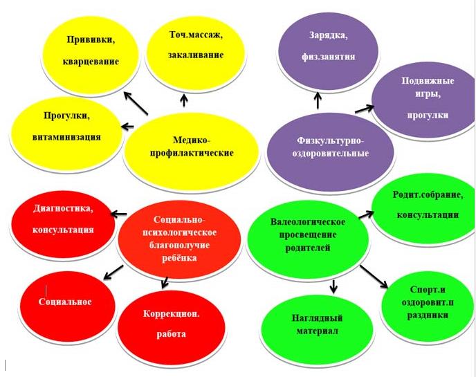 prezentatsiya-tehnologii-sovremennie-doshkolnogo-obrazovaniya