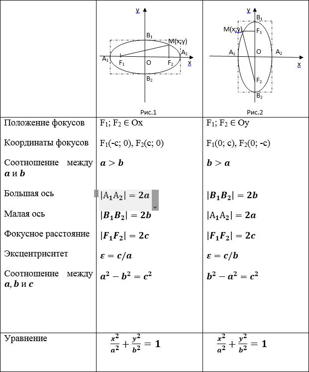 Задачи фокусы с решением задачи по физике с решениями марон